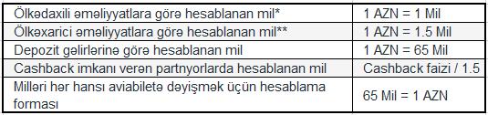 birkar miles